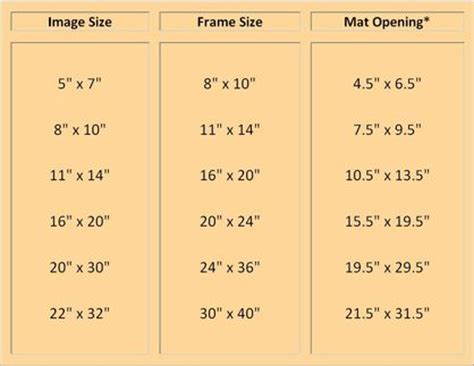 Standard Mat Sizes For Framing frequently asked questions artist adrienne wilis