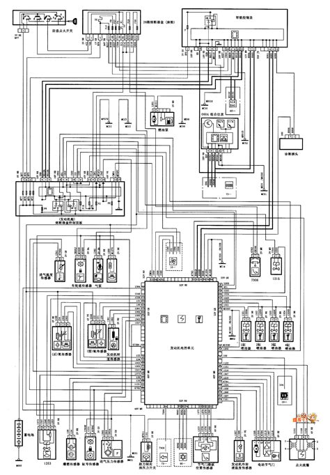 citroen jumper wiring diagram wiring library citroen jumper 2 2 hdi wiring diagram wiring library