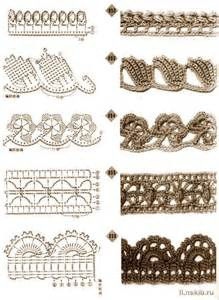 1000 ideas about crochet edgings on pinterest crochet