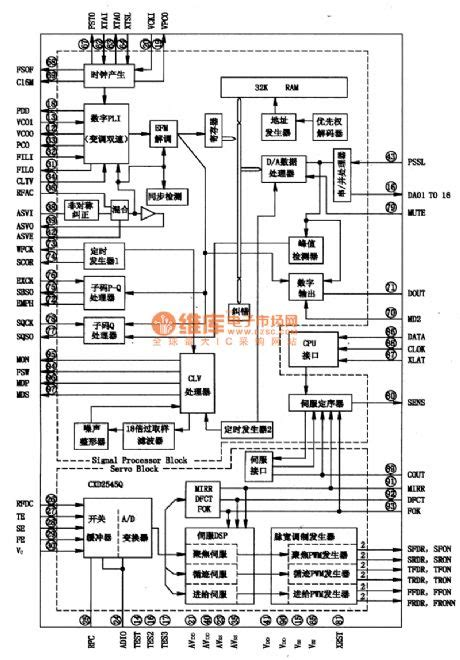 how does an integrated circuit signal information index 3 other circuit communication circuit circuit