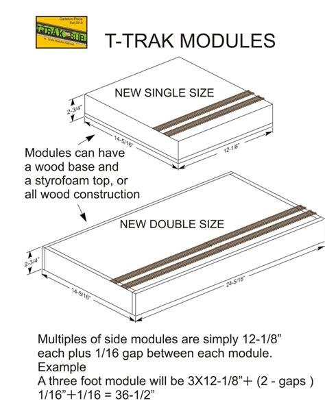 zf2 change layout in module mvar t trak sub