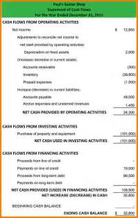 6 what does a statement of cash flows look like case