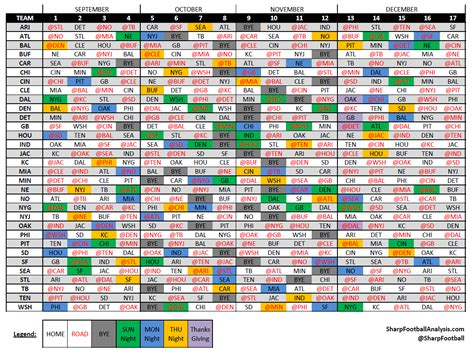 printable entire nfl schedule entire printable nfl schedule 2014 2015 autos post