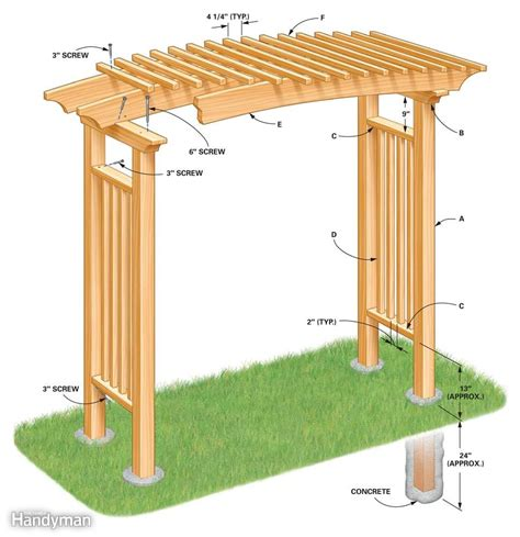 Garden Trellis Plans How To Build A Garden Arbor The Family Handyman