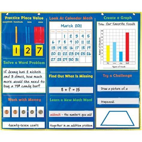 Calendar Math Daily Math Pocket Chart