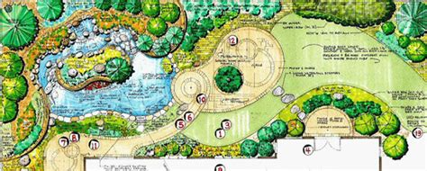 Landscaper Hourly Rate Landscape Architecture Hourly Rate 28 Images Gardens