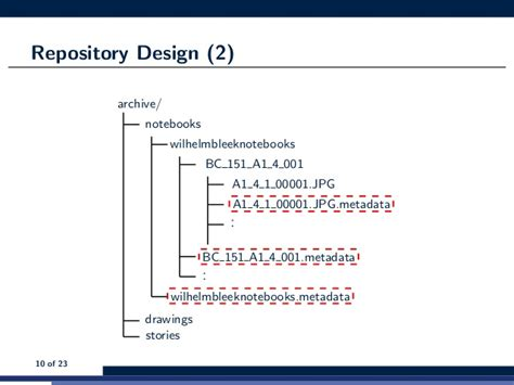 repository pattern c xml bonolo a general digital library system for file based