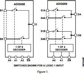 analog multiplexer integrated circuit adg659yruz1 3 integrated circuit chip cmos 4 and 8 channel analog multiplexers of item 106188337