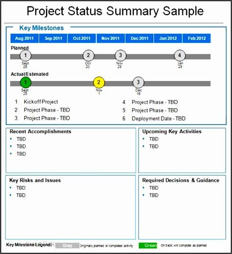 9 Basics Of Weekly Status Report Sletemplatess Sletemplatess Project Status Ppt Template