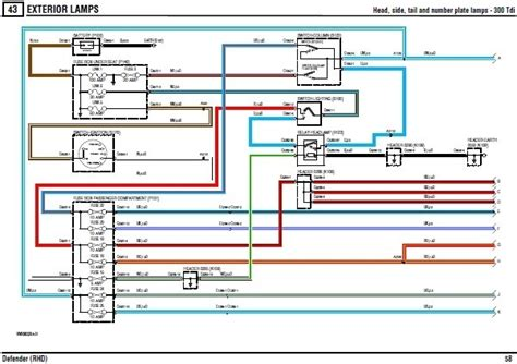 2002 pt cruiser wiring diagram fuse box and wiring diagram