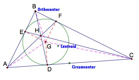 Geometry Points Of Concurrency Worksheet by Chapter 5 Mr Bhs