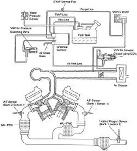 small engine maintenance and repair 1997 toyota avalon free book repair manuals repair guides vacuum diagrams vacuum diagrams autozone com