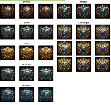 new year summoner icons ranked reward summoner icons and loading screen frames