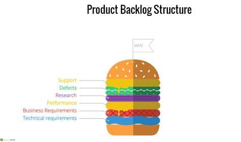 predefined backlog item types scrumdesk project management