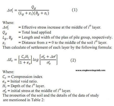design effect formula design of substructure bridge with different codes and