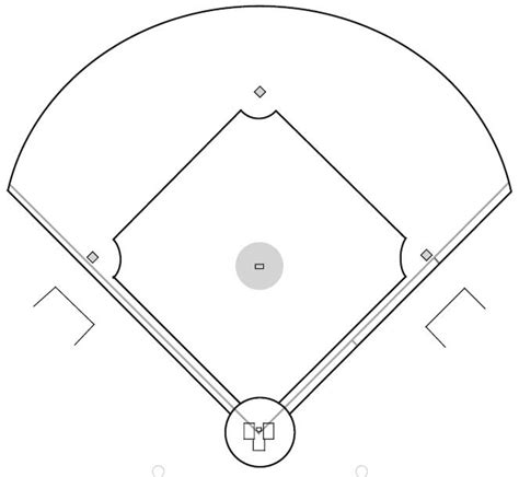 baseball position template blank baseball diagram clipart best