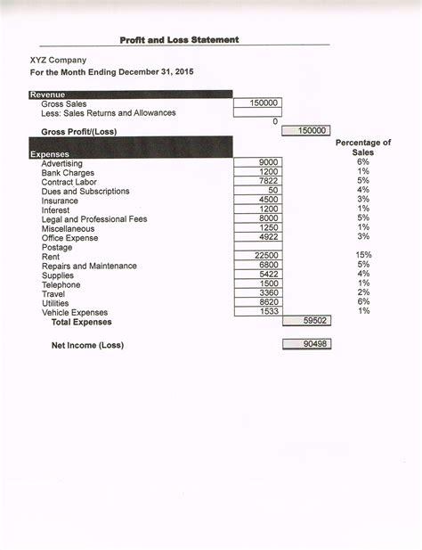 sample profit loss statement articles