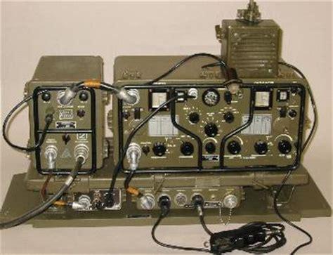 army surplus bc surplus radio