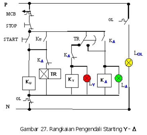 wiring diagram rangkaian delta wiring get any cars