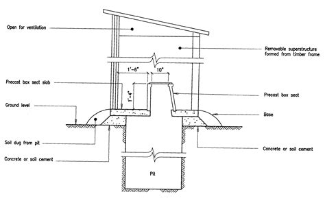 Shower Curtain By Sanitary Supply building guidelines drawings section f plumbing