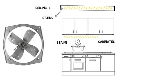 how to size an exhaust fan for a bathroom quot electric chimney vs exhaust fan quot by contractorbhai com