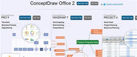 user flow tools 30 essential ux tools webdesigner depot