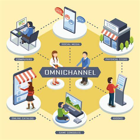 librerias online en estados unidos dosdoce nuevas posibilidades en las tiendas y