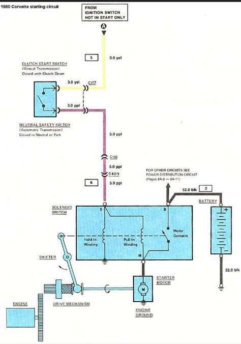 diagram as well corvette starter wiring on c3 diagram