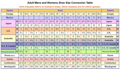 shoe size chart how to measure shoes measuring the foot when buying tabi and giving