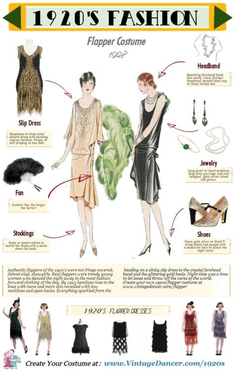Downton Abbey Home Decor by 1920s Flapper On Pinterest 1920s Dress Flapper Dresses