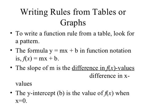write a pattern rule using a variable 8 4 rules for linear functions