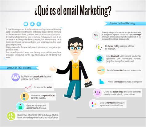 Que Es Un Mba En Marketing by Qu 233 Es Email Marketing Infografia Infographic Marketing