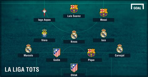 la liga ronaldo snubbed as messi isco lead la liga team of the