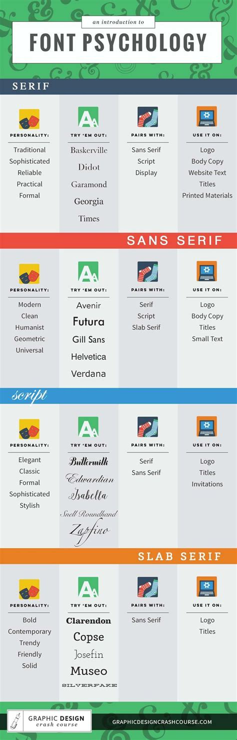 font design editor 91 best images about typography tips on pinterest