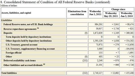 bank balance sheet central bank balance sheet