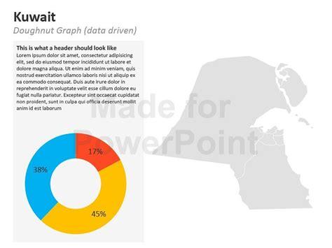 powerpoint templates kuwait kuwait map editable powerpoint maps