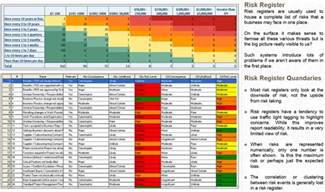 Hazard Risk Register Template by Causal Capital In A Risk Register
