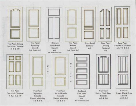 All Types Of Interior Doors - choosing interior door styles and paint colors trends