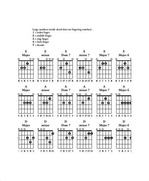 guitar chord diagrams for beginners guitar bar chord chart printable
