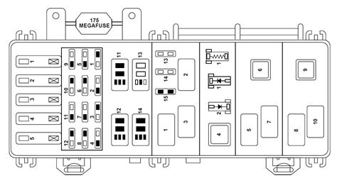 2001 ford ranger fuse box diagram 2001 ford ranger fuse panel wiring diagram and schematic