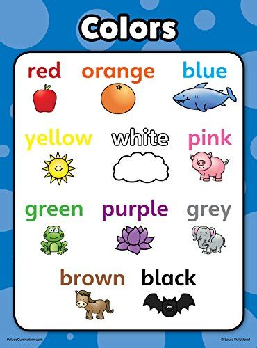 8 educational wall posters for toddlers abc alphabet