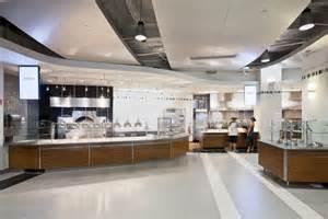 Kitchen Design Massachusetts leftfield portfolio college university servery