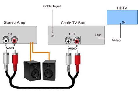 connect tv audio sound  digital optical