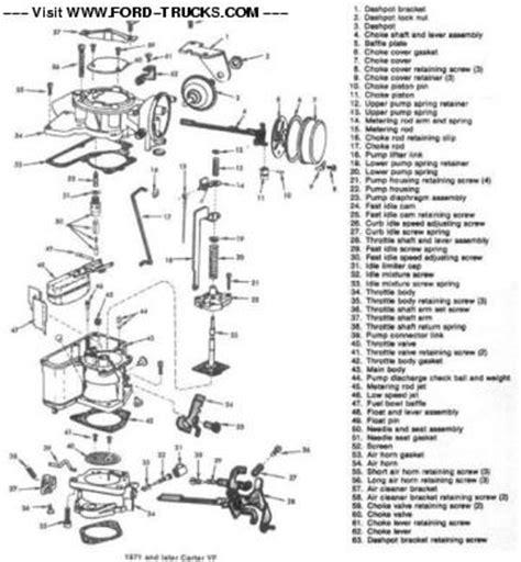 pw50 carb diagram wiring diagram schemes