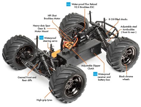 rc car diagram radio r c car parts diagram electrical