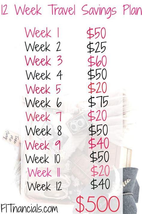 12 week challenge 25 best ideas about 12 weeks on 12 week