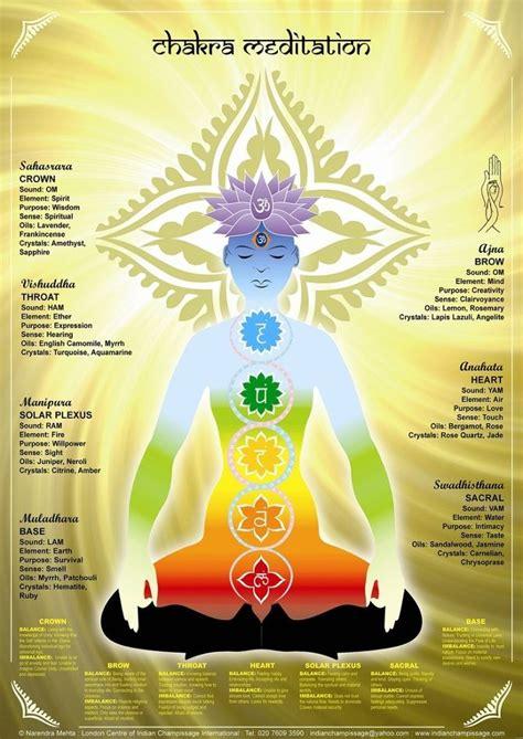 tome   heal unbalanced chakras timewheel
