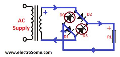 zener diode working animation bridge rectifier