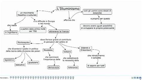 goldoni illuminismo l illuminismo