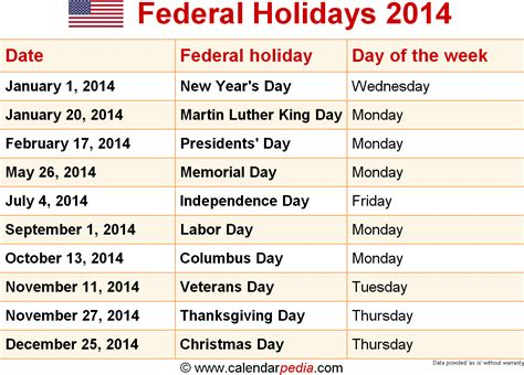 2014 Calendar With Holidays Federal Holidays 2014
